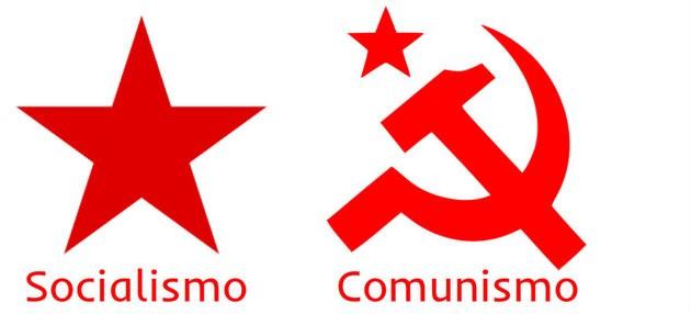 Símbolo do Socialismo e do Comunismo