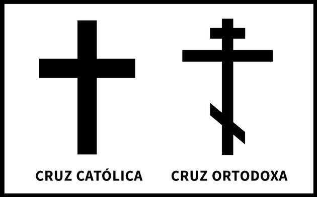 cruz católica e cruz ortodoxa