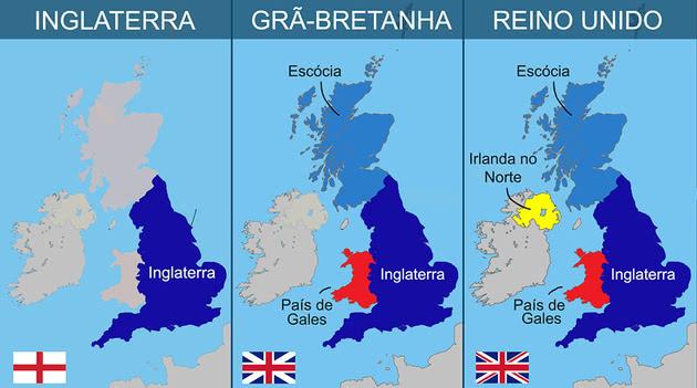 Inglaterra Grã Bretanha e Reino Unido