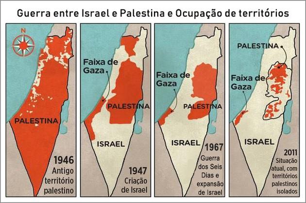 Territórios Israel e Palestina