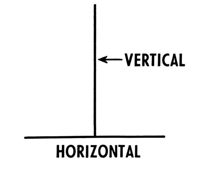 vertical e horizontal